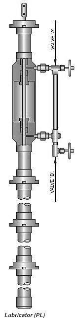 High Pressure Lubricator : Lubricator services
